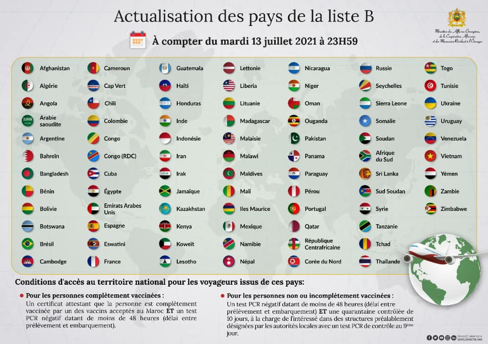 Trois nouveaux pays dans la liste B